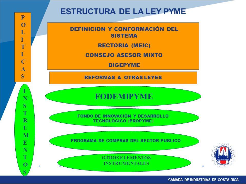 ESTRUCTURA DE LA LEY PYME