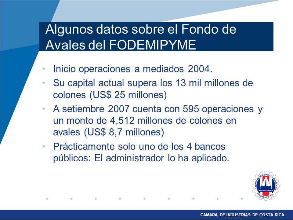 Algunos datos sobre el Fondo de Avales del FODEMIPYME