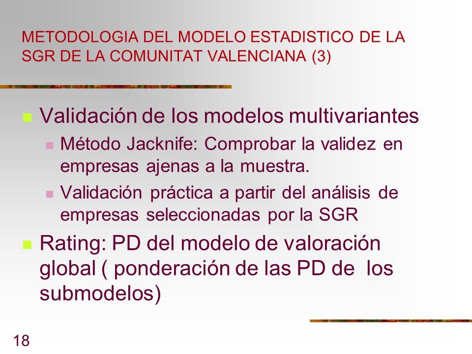 Validación de los modelos multivariantes