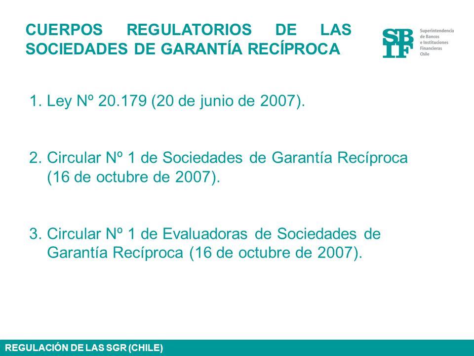 CUERPOS REGULATORIOS DE LAS SOCIEDADES DE GARANTÍA RECÍPROCA