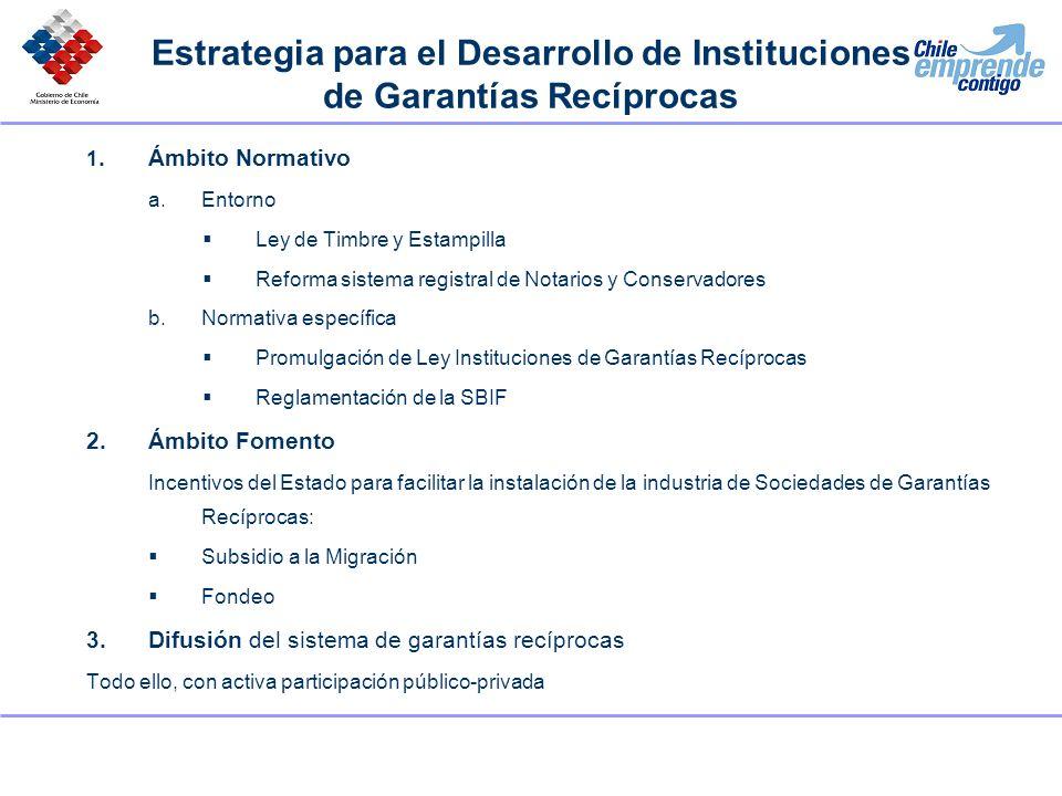 Estrategia para el Desarrollo de Instituciones de Garantías Recíprocas