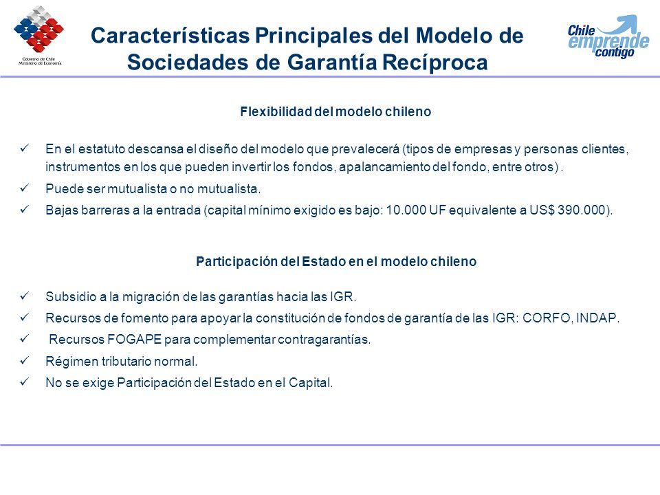 Características Principales del Modelo de Sociedades de Garantía Recíproca