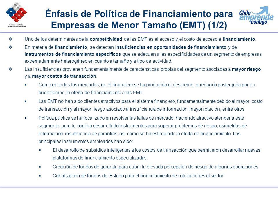 Énfasis de Política de Financiamiento para Empresas de Menor Tamaño (EMT) (1/2)