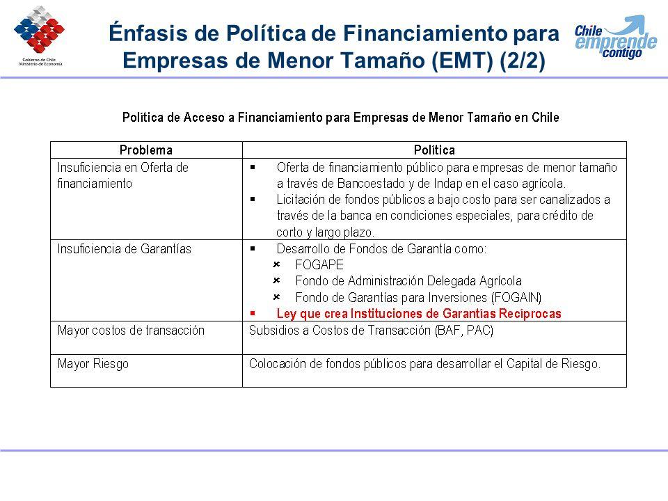 Énfasis de Política de Financiamiento para Empresas de Menor Tamaño (EMT) (2/2)