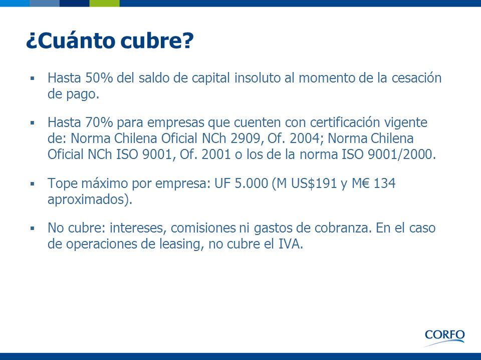¿Cuánto cubre Hasta 50% del saldo de capital insoluto al momento de la cesación de pago.