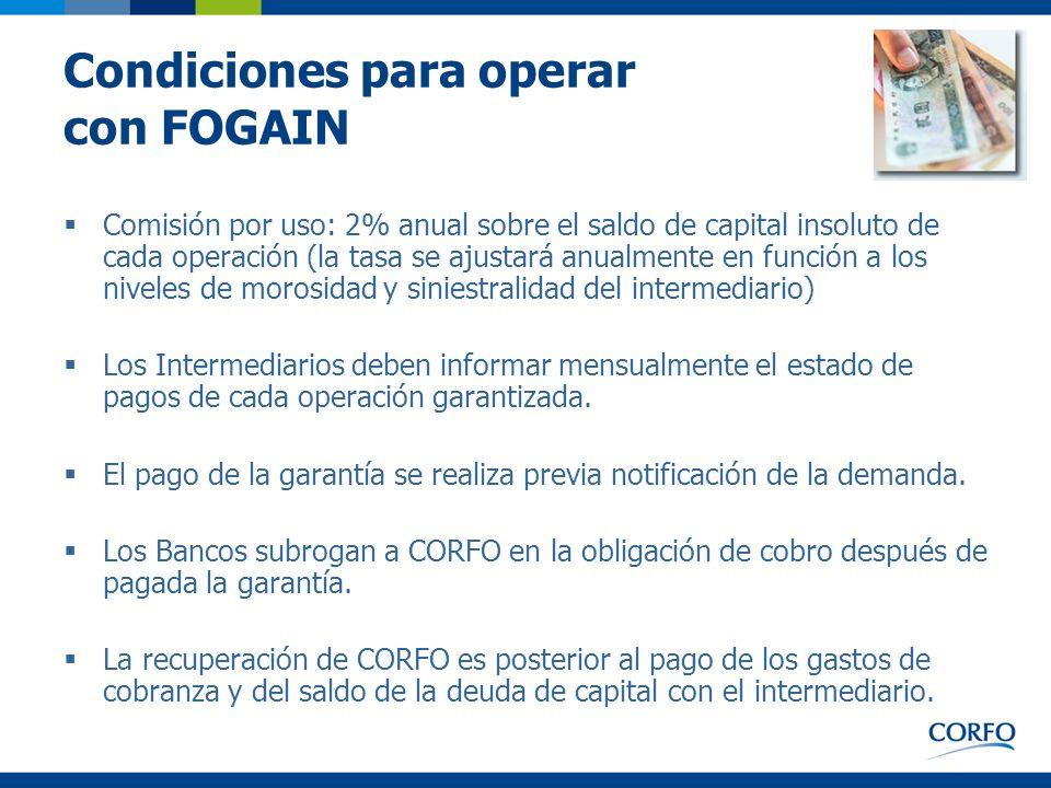 Condiciones para operar con FOGAIN