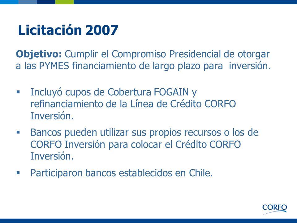 Licitación 2007Objetivo: Cumplir el Compromiso Presidencial de otorgar a las PYMES financiamiento de largo plazo para inversión.