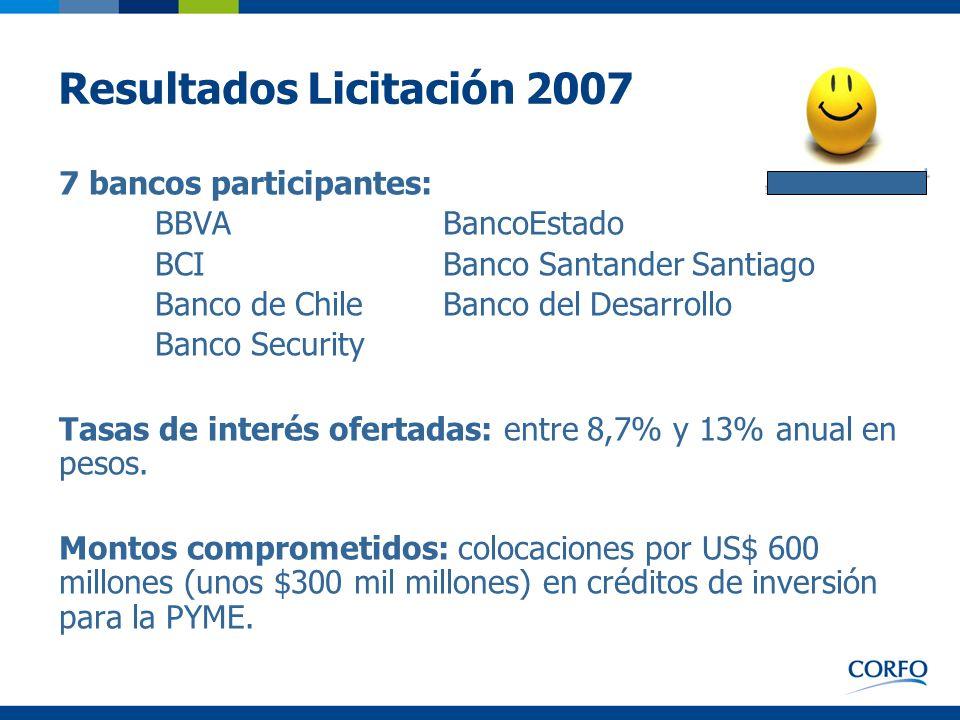 Resultados Licitación 2007