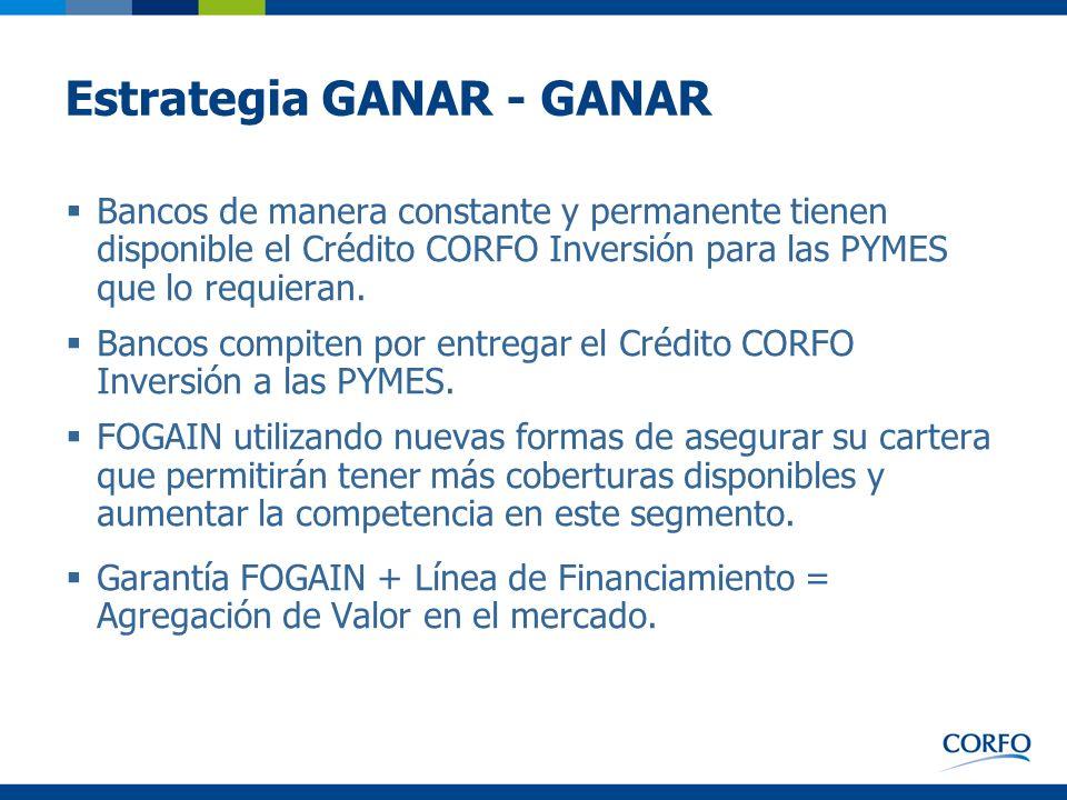 Estrategia GANAR - GANAR