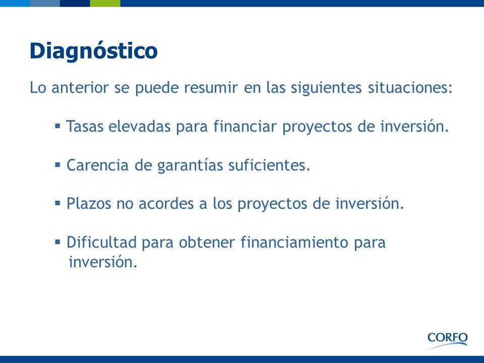 DiagnósticoLo anterior se puede resumir en las siguientes situaciones: Tasas elevadas para financiar proyectos de inversión.