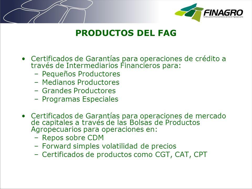 PRODUCTOS DEL FAG Certificados de Garantías para operaciones de crédito a través de Intermediarios Financieros para: