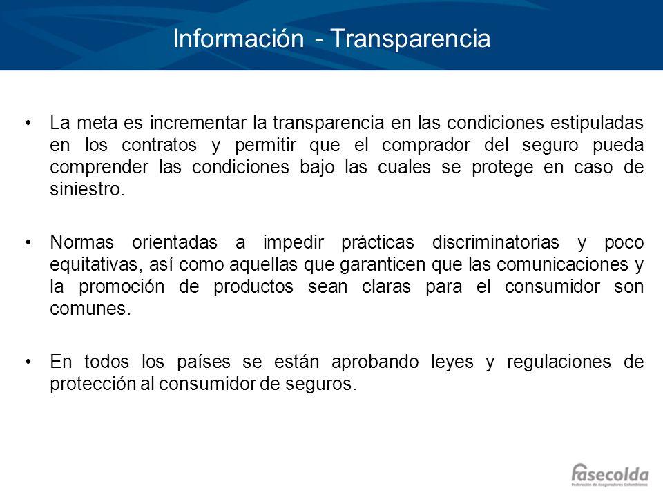 Información - Transparencia