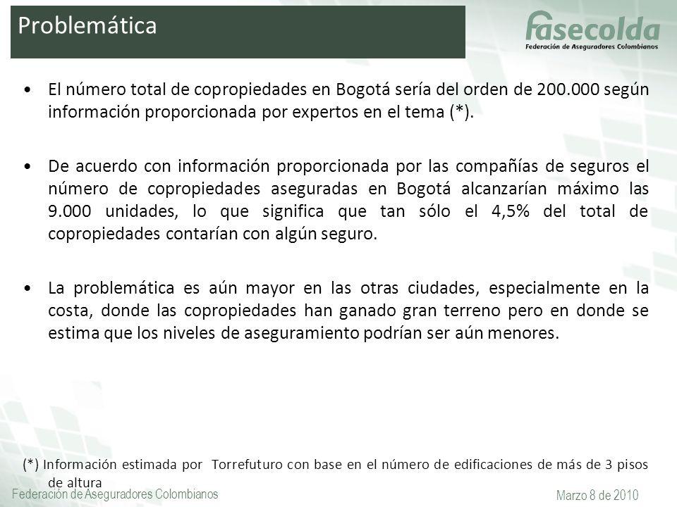 Problemática El número total de copropiedades en Bogotá sería del orden de 200.000 según información proporcionada por expertos en el tema (*).