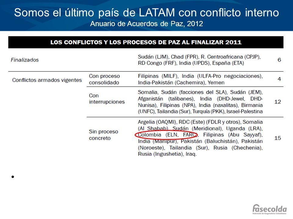 Somos el último país de LATAM con conflicto interno Anuario de Acuerdos de Paz, 2012