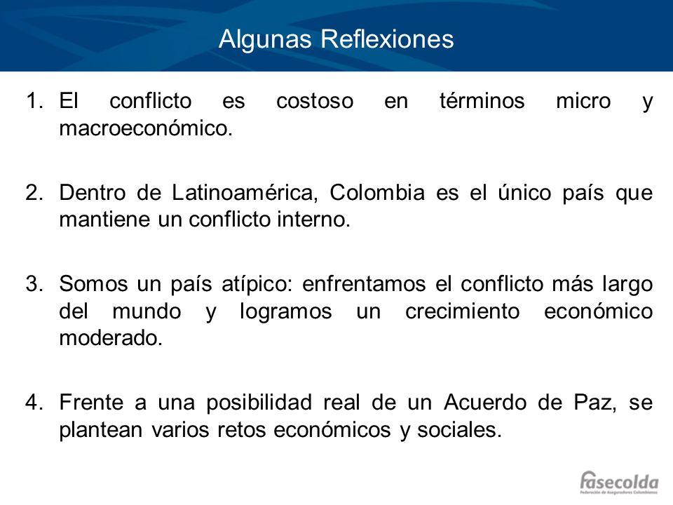 Algunas Reflexiones El conflicto es costoso en términos micro y macroeconómico.