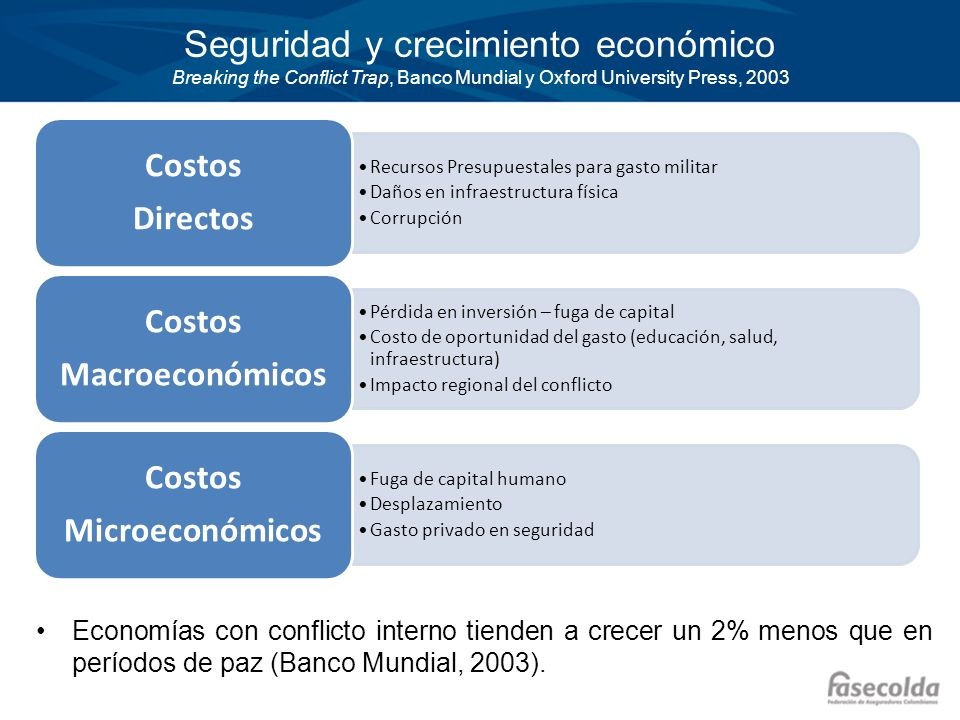 Seguridad y crecimiento económico Breaking the Conflict Trap, Banco Mundial y Oxford University Press, 2003