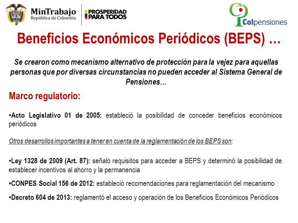 Beneficios Económicos Periódicos (BEPS) …