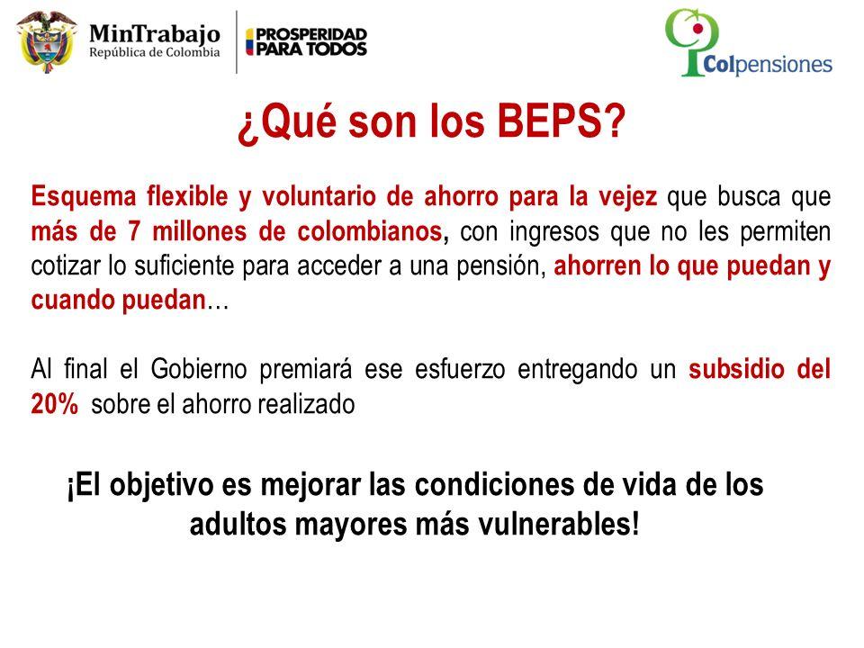 ¿Qué son los BEPS