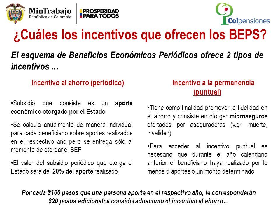 ¿Cuáles los incentivos que ofrecen los BEPS