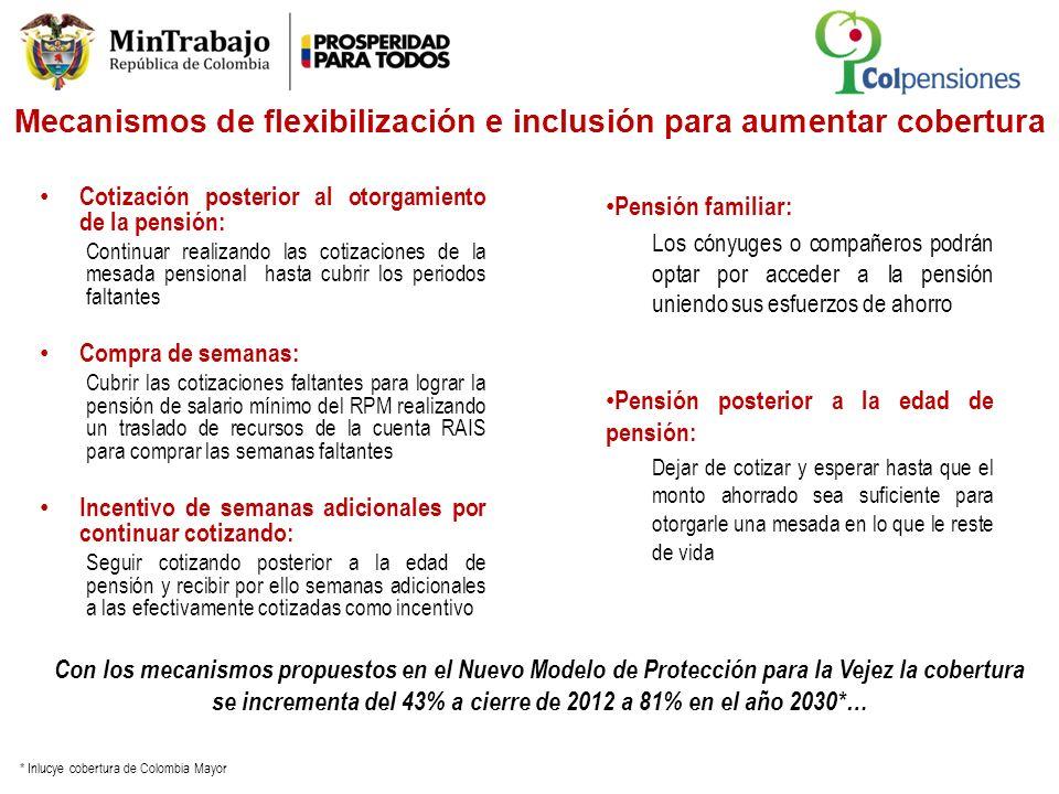 Mecanismos de flexibilización e inclusión para aumentar cobertura