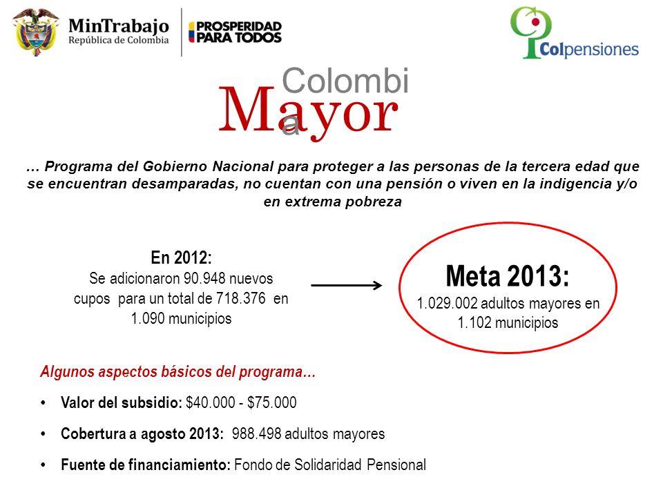 1.029.002 adultos mayores en 1.102 municipios