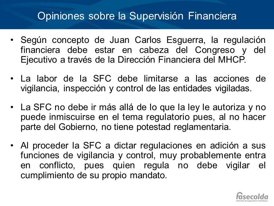 Opiniones sobre la Supervisión Financiera