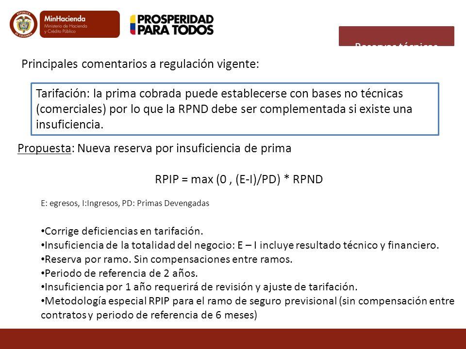 RPIP = max (0 , (E-I)/PD) * RPND
