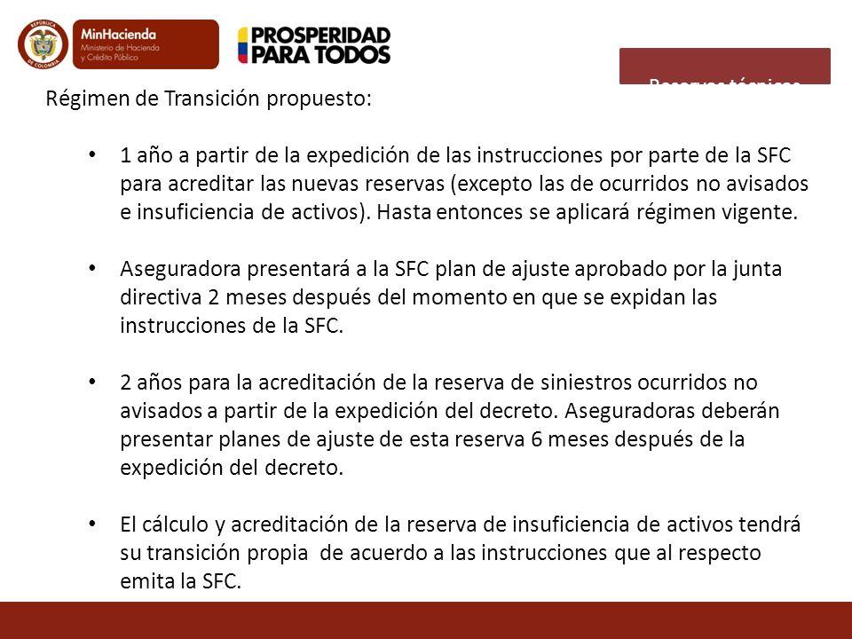 Régimen de Transición propuesto: