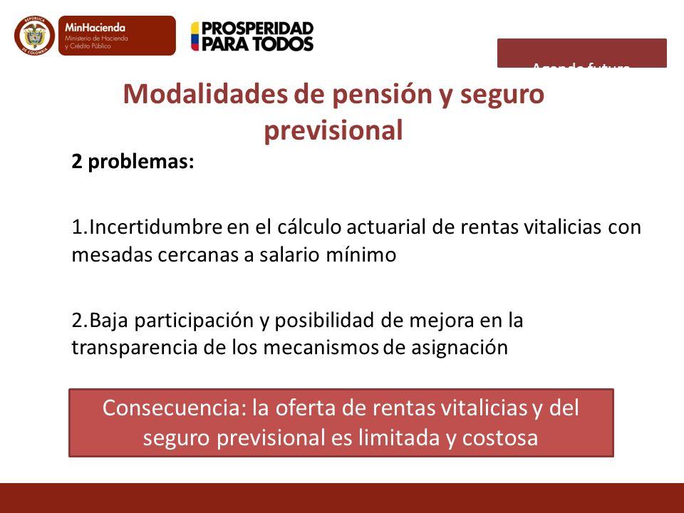 Modalidades de pensión y seguro previsional