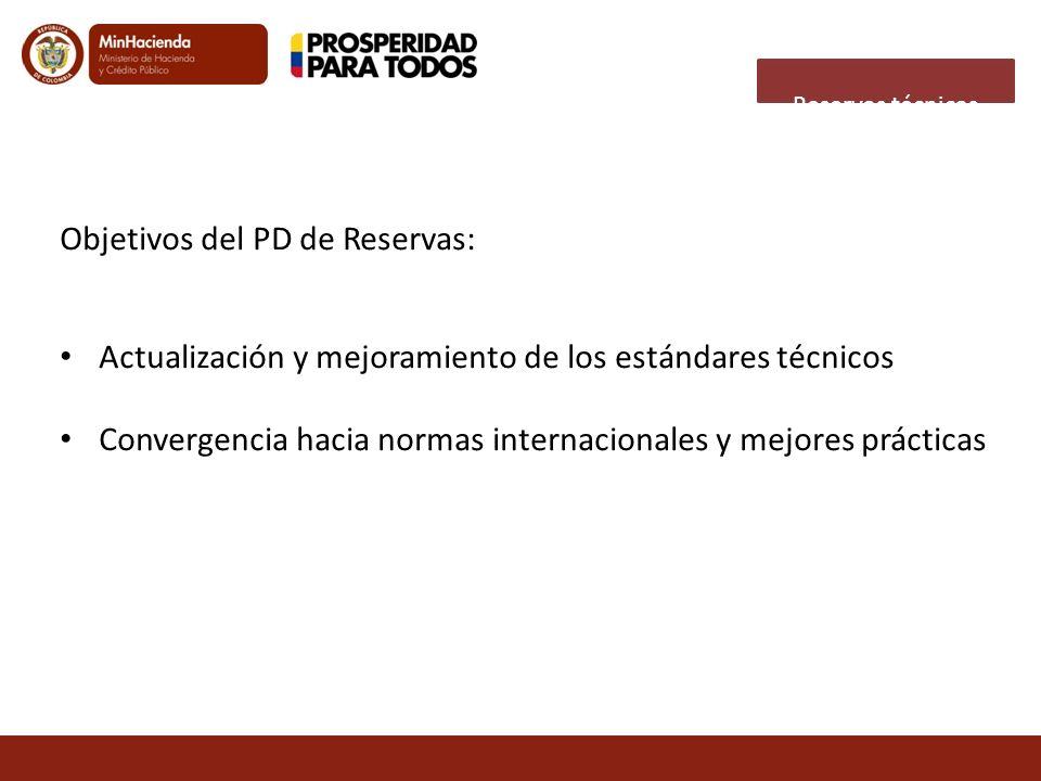Objetivos del PD de Reservas: