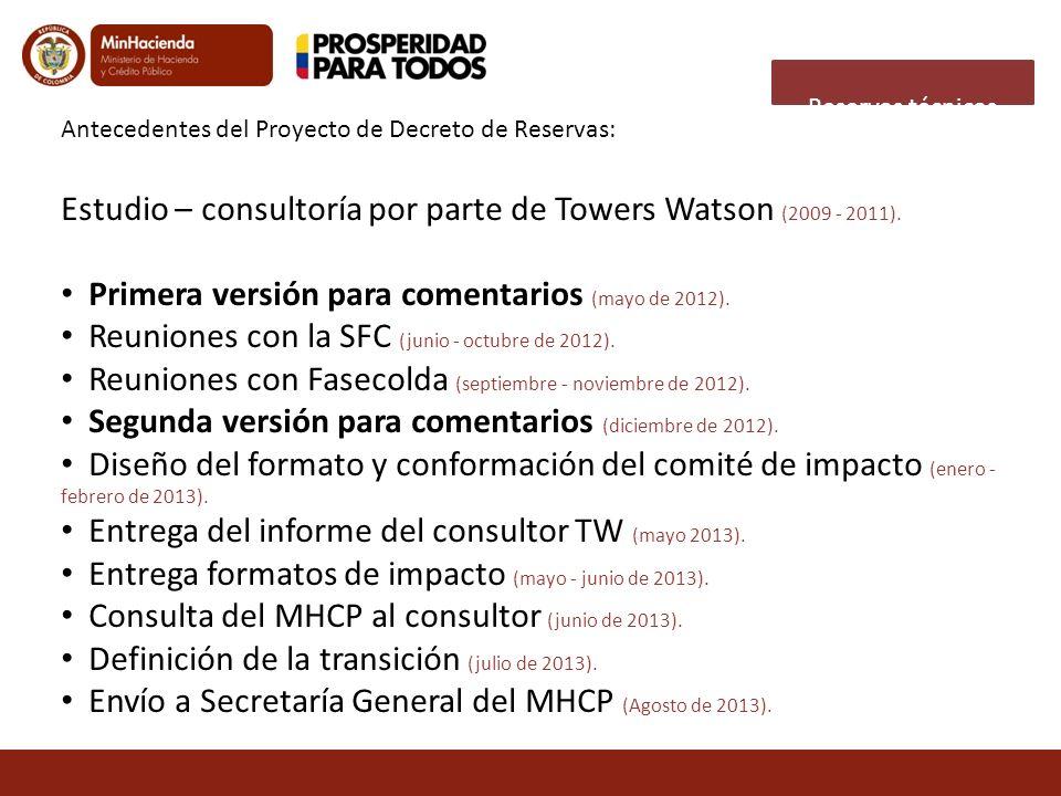 Estudio – consultoría por parte de Towers Watson (2009 - 2011).