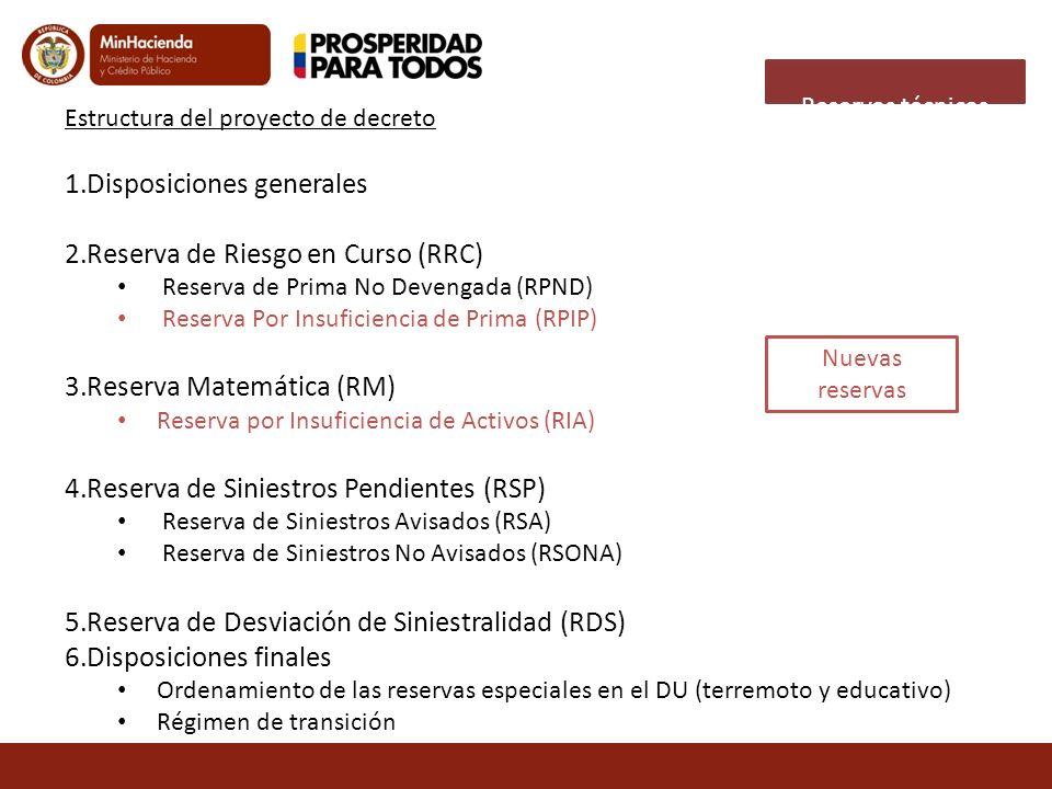 Disposiciones generales Reserva de Riesgo en Curso (RRC)
