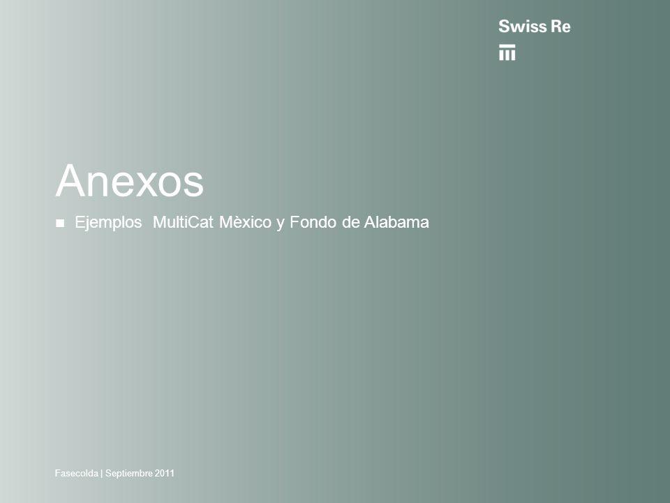 Anexos Ejemplos MultiCat Mèxico y Fondo de Alabama