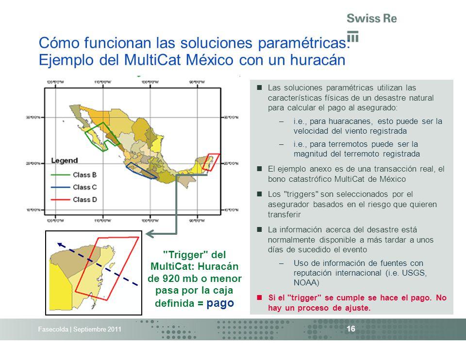 Cómo funcionan las soluciones paramétricas: Ejemplo del MultiCat México con un huracán