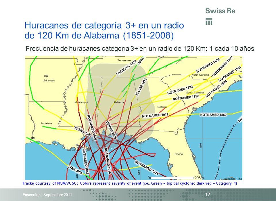 Huracanes de categoría 3+ en un radio de 120 Km de Alabama (1851-2008)