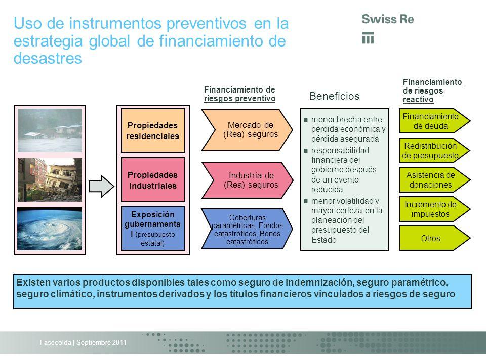 Propiedades residenciales Propiedades industriales