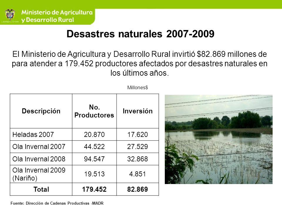 Desastres naturales 2007-2009