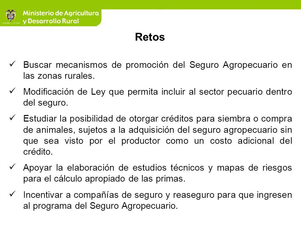 RetosBuscar mecanismos de promoción del Seguro Agropecuario en las zonas rurales.