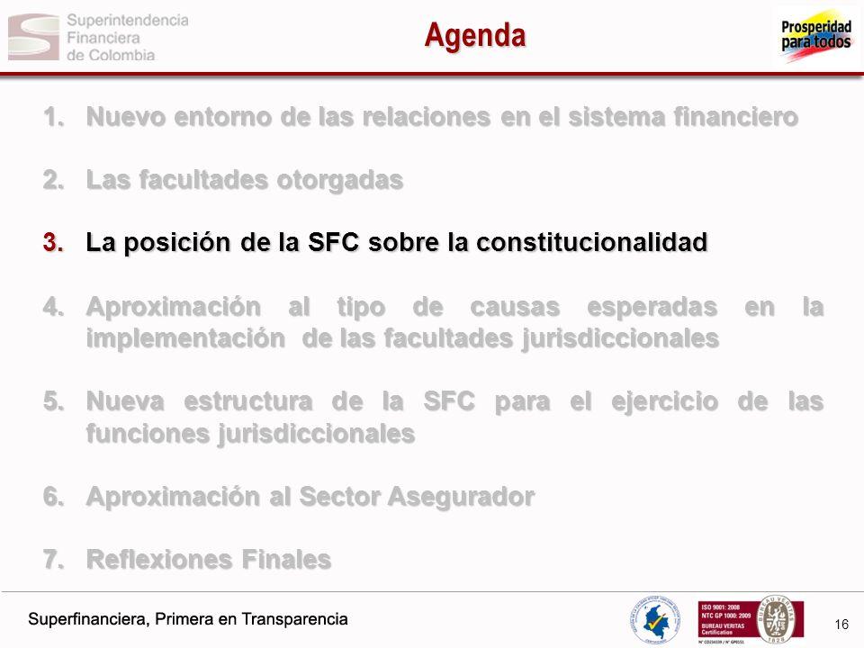 Agenda Nuevo entorno de las relaciones en el sistema financiero