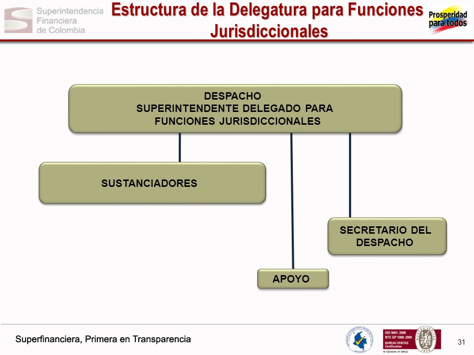Estructura de la Delegatura para Funciones