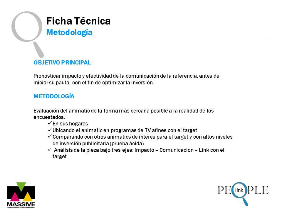 Ficha Técnica Metodología OBJETIVO PRINCIPAL METODOLOGÍA