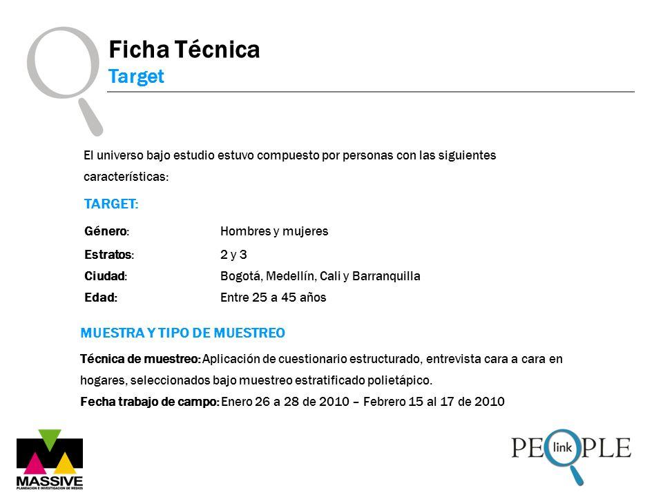 Ficha Técnica Target TARGET: MUESTRA Y TIPO DE MUESTREO