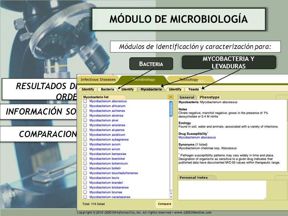 MÓDULO DE MICROBIOLOGÍA
