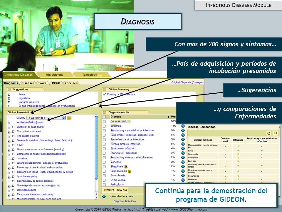 Diagnosis Continúa para la demostración del programa de GIDEON.
