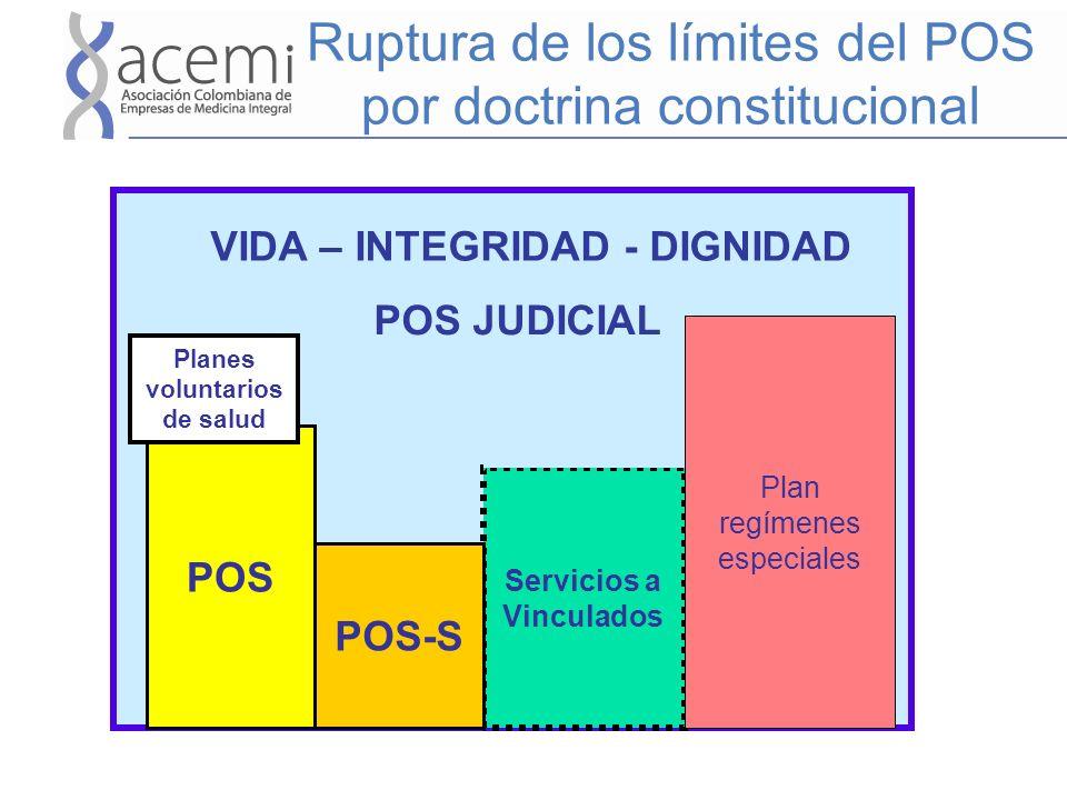 Ruptura de los límites del POS por doctrina constitucional