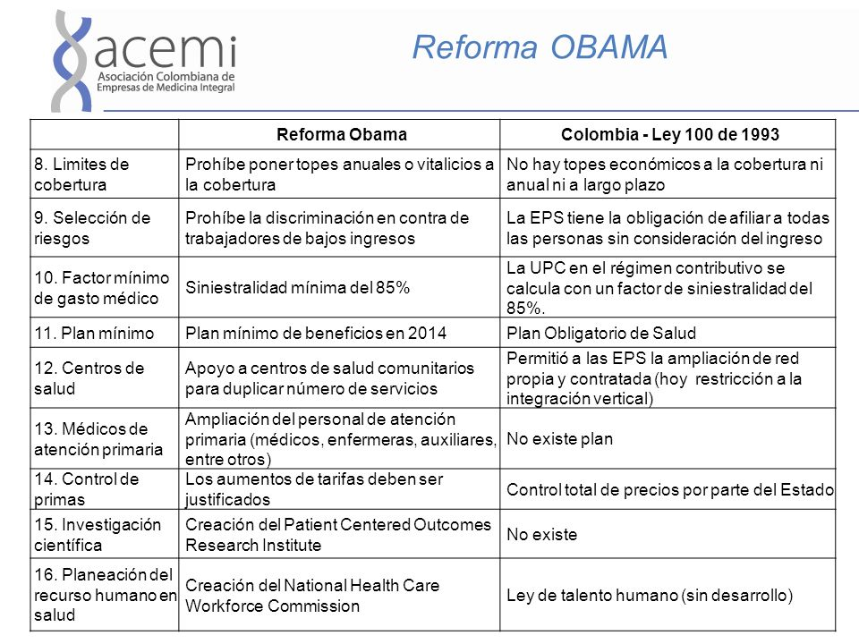 Reforma OBAMA Reforma Obama Colombia - Ley 100 de 1993