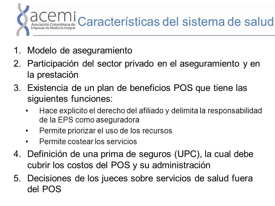 Características del sistema de salud