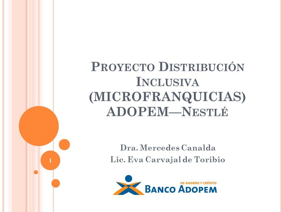 Proyecto Distribución Inclusiva (MICROFRANQUICIAS) ADOPEM—Nestlé