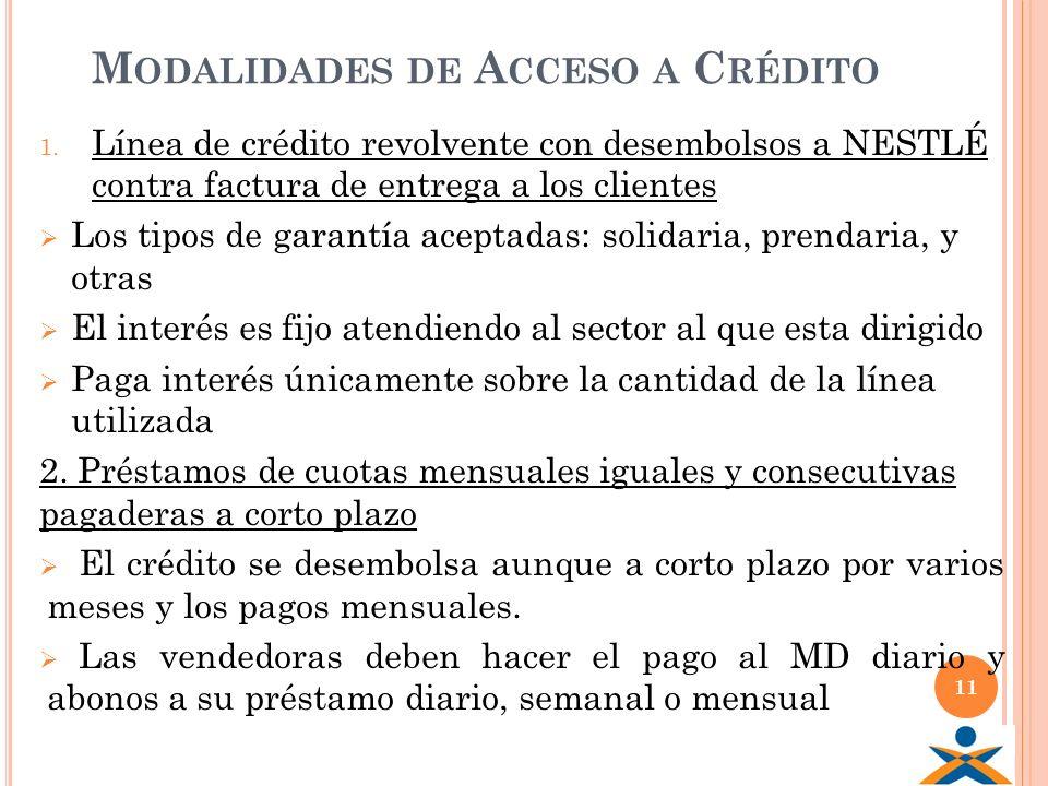 Modalidades de Acceso a Crédito