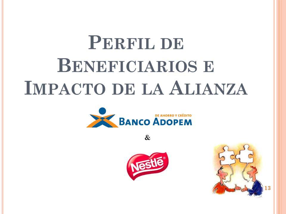 Perfil de Beneficiarios e Impacto de la Alianza